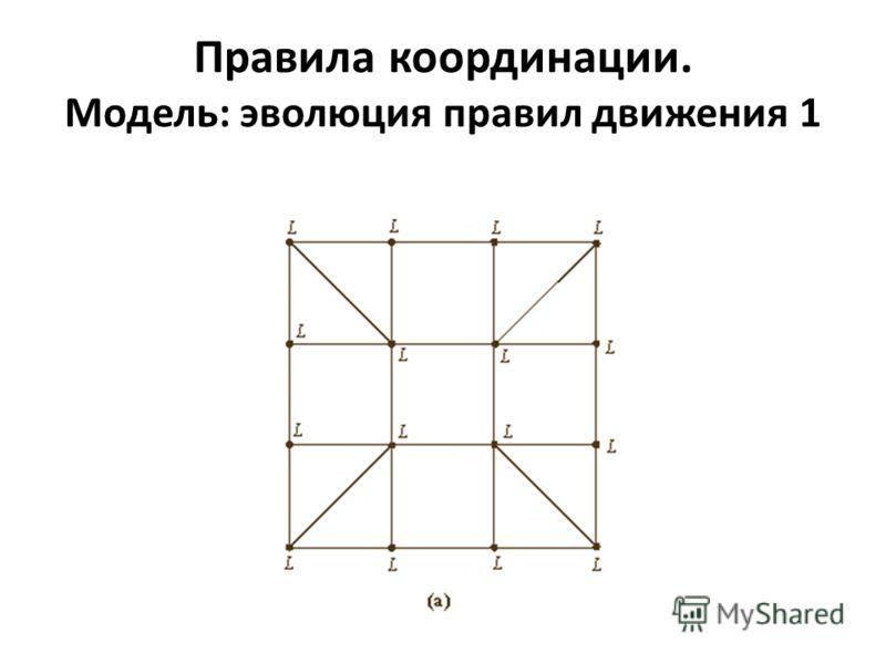 Правила координации. Модель: эволюция правил движения 1
