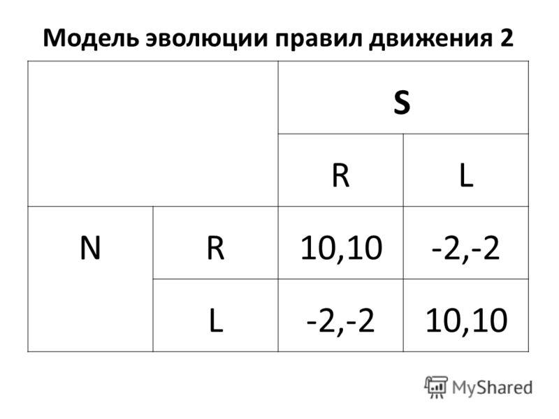 Модель эволюции правил движения 2 S RL NR10,10-2,-2 L 10,10