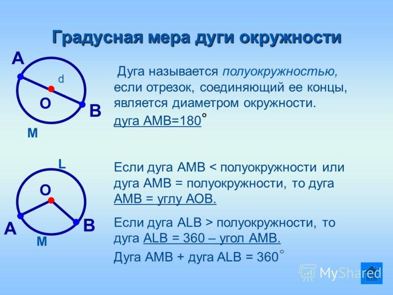 Градусная мера дуги окружности О А В M Дуга называется полуокружностью, если отрезок, соединяющий ее концы, является диаметром окружности. d А В M L дуга АМВ=180 Если дуга АМВ < полуокружности или дуга АМВ = полуокружности, то дуга АМВ = углу АОВ. Ес