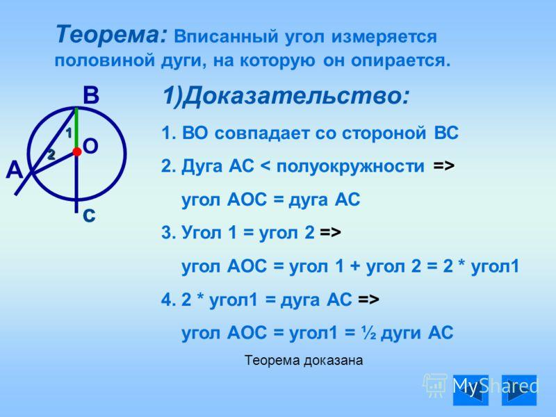 Теорема: Вписанный угол измеряется половиной дуги, на которую он опирается. 1)Доказательство: 1. 1.ВО совпадает со стороной ВС 2.=> 2.Дуга АС угол АОС = дуга АС 3. Угол 1 = угол 2 => угол АОС = угол 1 + угол 2 = 2 * угол1 4. 2 * угол1 = дуга АС => уг