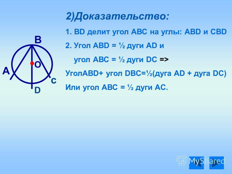 В с D А О 2)Доказательство: 1. 1.ВD делит угол АВС на углы: АВD и СBD 2. Угол ABD = ½ дуги AD и угол АВС = ½ дуги DC => УголABD+ угол DBC=½(дуга AD + дуга DC) Или угол АВС = ½ дуги AC.