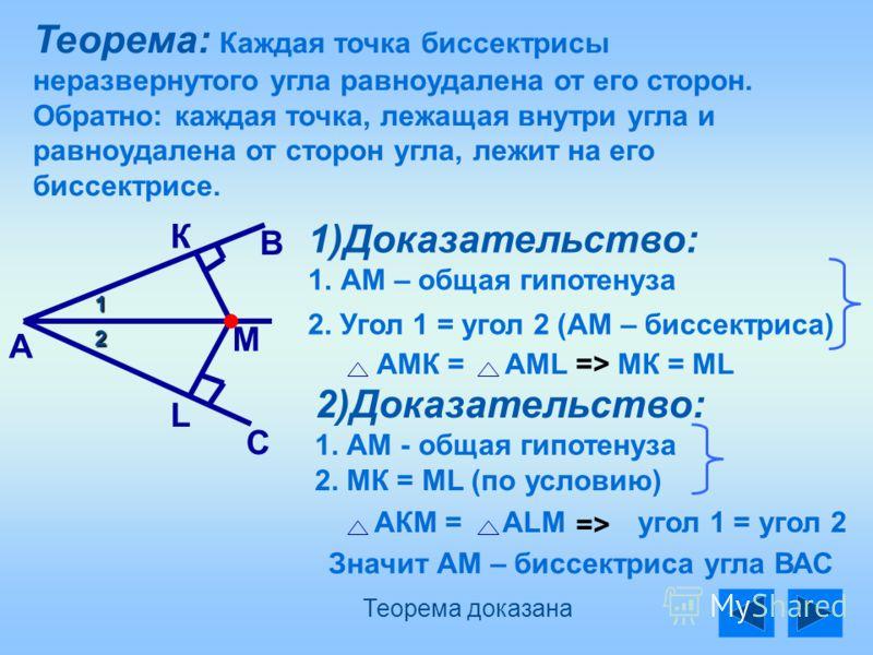 Теорема: Каждая точка биссектрисы неразвернутого угла равноудалена от его сторон. Обратно: каждая точка, лежащая внутри угла и равноудалена от сторон угла, лежит на его биссектрисе. 1)Доказательство: 1. 1.АМ – общая гипотенуза 2. Угол 1 = угол 2 (АМ