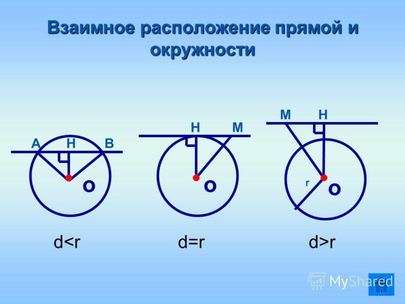 Взаимное расположение прямой и окружности dr