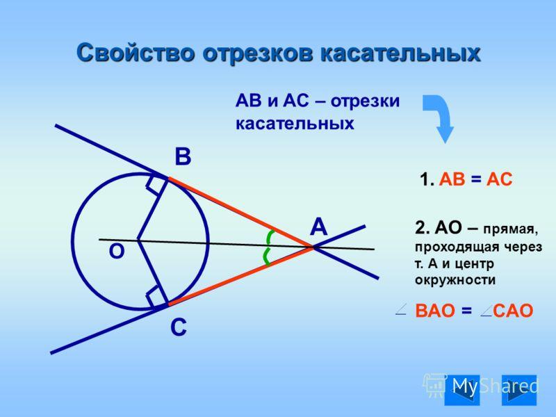 Свойство отрезков касательных О В А С 1. AB = AC AB и AC – отрезки касательных 2. AO – прямая, проходящая через т. А и центр окружности BAO = CAO