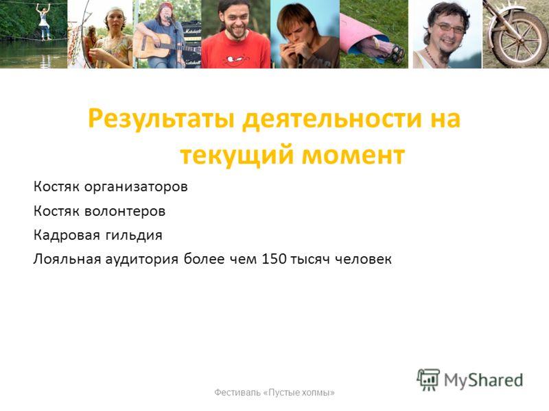 Результаты деятельности на текущий момент Костяк организаторов Костяк волонтеров Кадровая гильдия Лояльная аудитория более чем 150 тысяч человек Фестиваль «Пустые холмы»