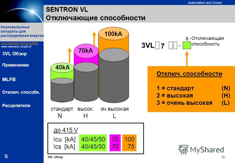 Automation and Drives s Низковольтные аппараты для распределения энергии www.siemens.com/lowvoltage www.siemens.ru/ad/cd 3VL обзор 10 3VL Обзор Применение MLFB Отключ. способн. Расцепители SENTRON VL О тключающие способности 100kA 40kA 70kA стандарт.