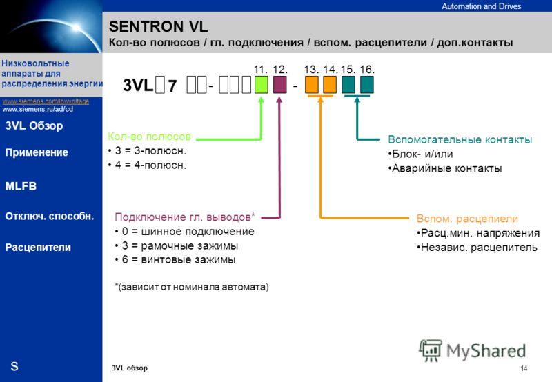 Automation and Drives s Низковольтные аппараты для распределения энергии www.siemens.com/lowvoltage www.siemens.ru/ad/cd 3VL обзор 14 3VL Обзор Применение MLFB Отключ. способн. Расцепители SENTRON VL Кол-во полюсов / гл. подключения / вспом. расцепит