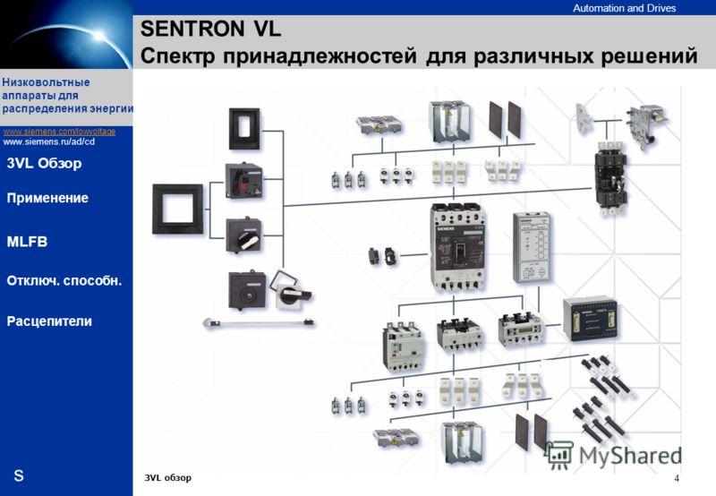 Automation and Drives s Низковольтные аппараты для распределения энергии www.siemens.com/lowvoltage www.siemens.ru/ad/cd 3VL обзор 4 3VL Обзор Применение MLFB Отключ. способн. Расцепители SENTRON VL Спектр принадлежностей для различных решений