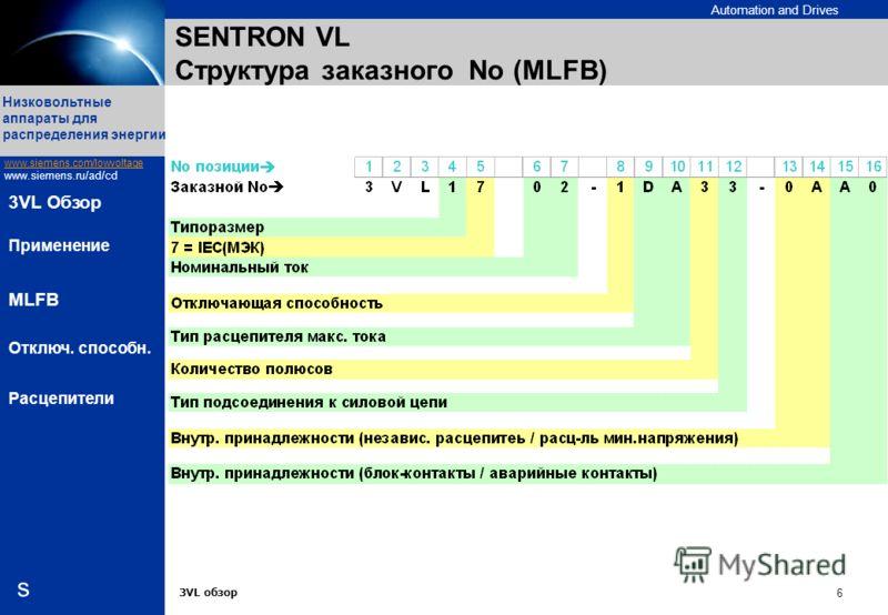 Automation and Drives s Низковольтные аппараты для распределения энергии www.siemens.com/lowvoltage www.siemens.ru/ad/cd 3VL обзор 6 3VL Обзор Применение MLFB Отключ. способн. Расцепители SENTRON VL Структура заказного No (MLFB)