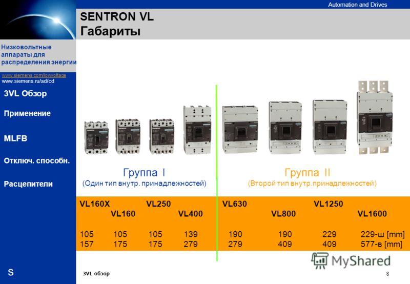Automation and Drives s Низковольтные аппараты для распределения энергии www.siemens.com/lowvoltage www.siemens.ru/ad/cd 3VL обзор 8 3VL Обзор Применение MLFB Отключ. способн. Расцепители SENTRON VL Габариты VL160X VL250 VL630 VL1250 VL160 VL400 VL80