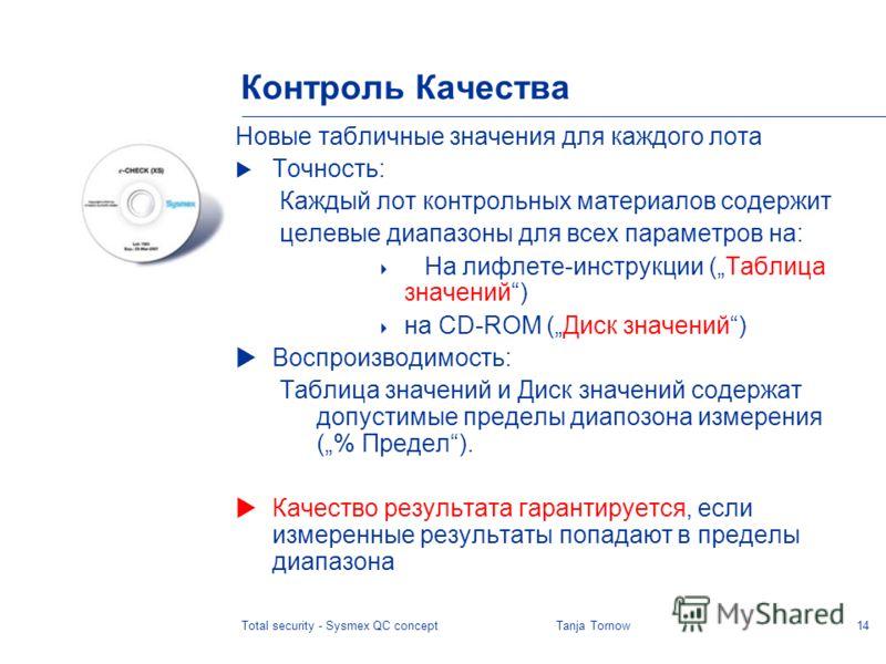 14Total security - Sysmex QC conceptTanja Tornow Контроль Качества Новые табличные значения для каждого лота Точность: Каждый лот контрольных материалов содержит целевые диапазоны для всех параметров на: На лифлете-инструкции (Таблица значений) на CD