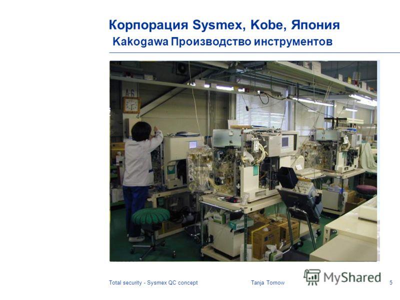 5Total security - Sysmex QC conceptTanja Tornow Корпорация Sysmex, Kobe, Япония Kakogawa Производство инструментов