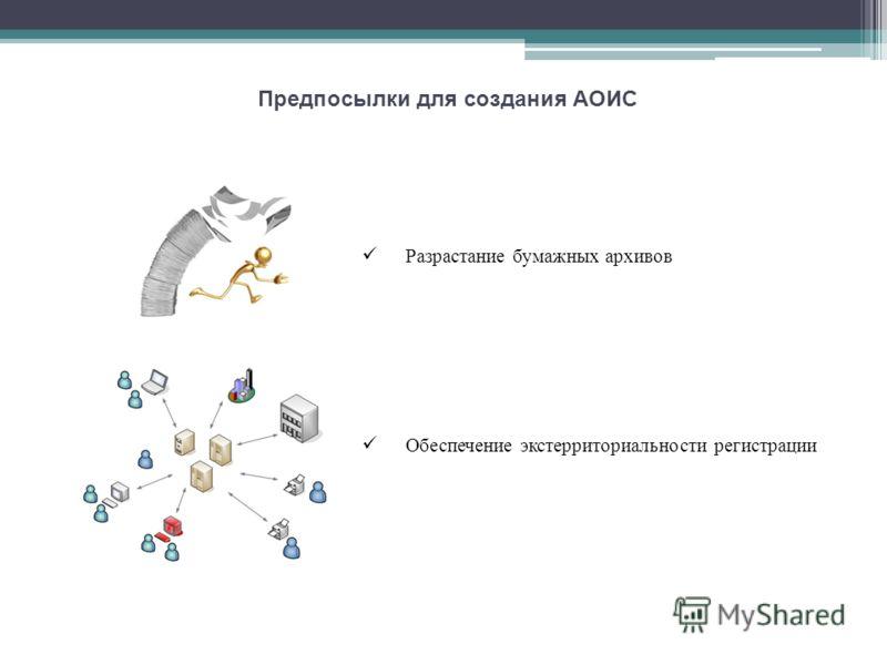Предпосылки для создания АОИС Разрастание бумажных архивов Обеспечение экстерриториальности регистрации