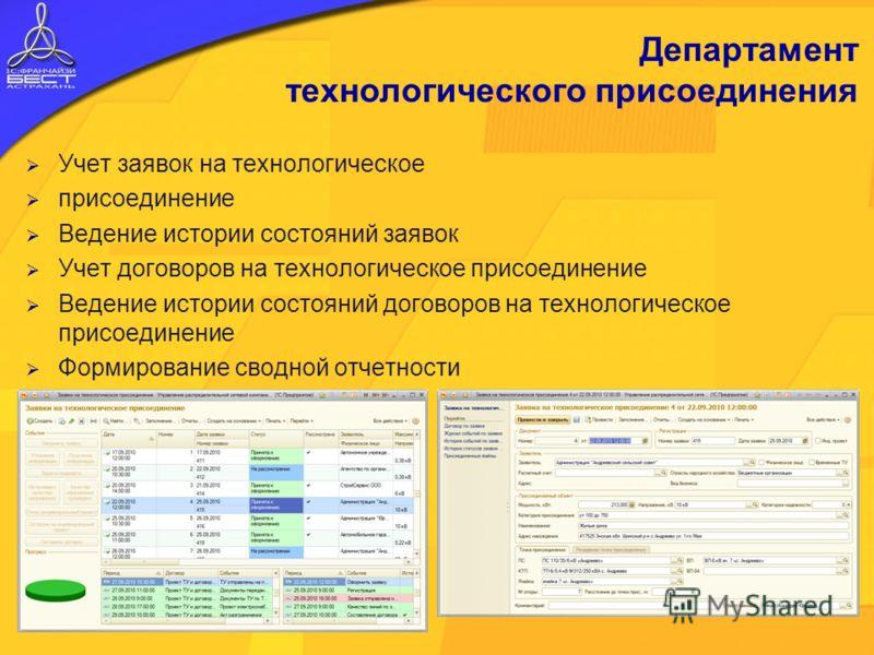 Департамент технологического присоединения Учет заявок на технологическое присоединение Ведение истории состояний заявок Учет договоров на технологическое присоединение Ведение истории состояний договоров на технологическое присоединение Формирование