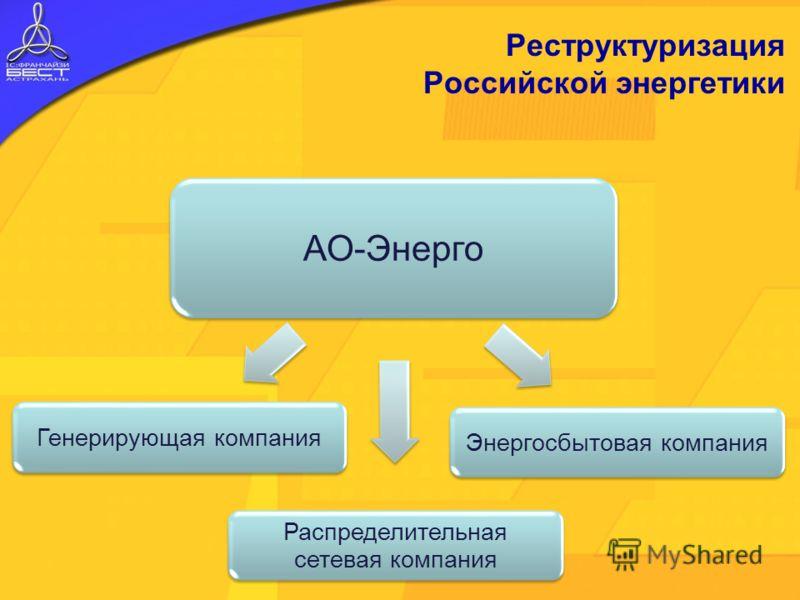 Реструктуризация Российской энергетики АО-Энерго Генерирующая компания Распределительная сетевая компания Энергосбытовая компания