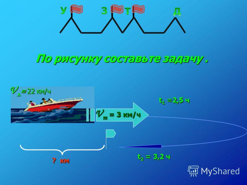 t 1 =2,5 ч t 2 = 3,2 ч V т = 3 км/ч ? км V л = 22 км/ч По рисунку составьте задачу.