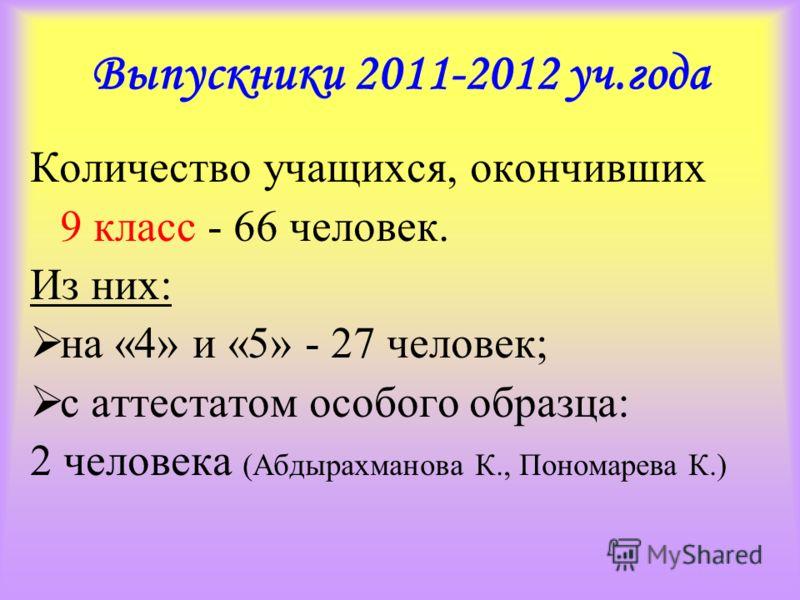 Выпускники 2011-2012 уч.года Количество учащихся, окончивших 9 класс - 66 человек. Из них: на «4» и «5» - 27 человек; с аттестатом особого образца: 2 человека (Абдырахманова К., Пономарева К.)