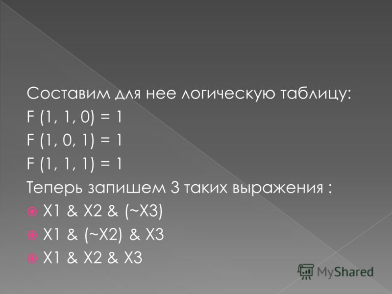 Составим для нее логическую таблицу: F (1, 1, 0) = 1 F (1, 0, 1) = 1 F (1, 1, 1) = 1 Теперь запишем 3 таких выражения : X1 & X2 & (~X3) X1 & (~X2) & X3 X1 & X2 & X3