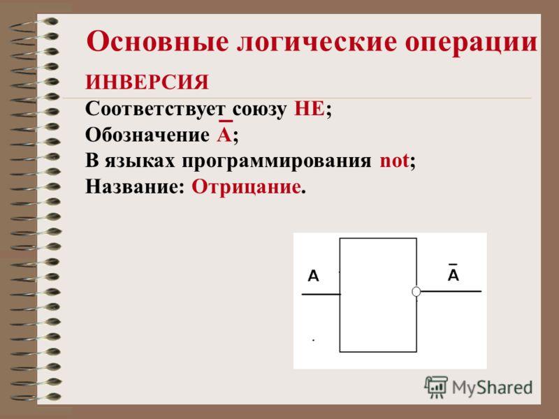 Основные логические операции ИНВЕРСИЯ Соответствует союзу НЕ; Обозначение А; В языках программирования not; Название: Отрицание.