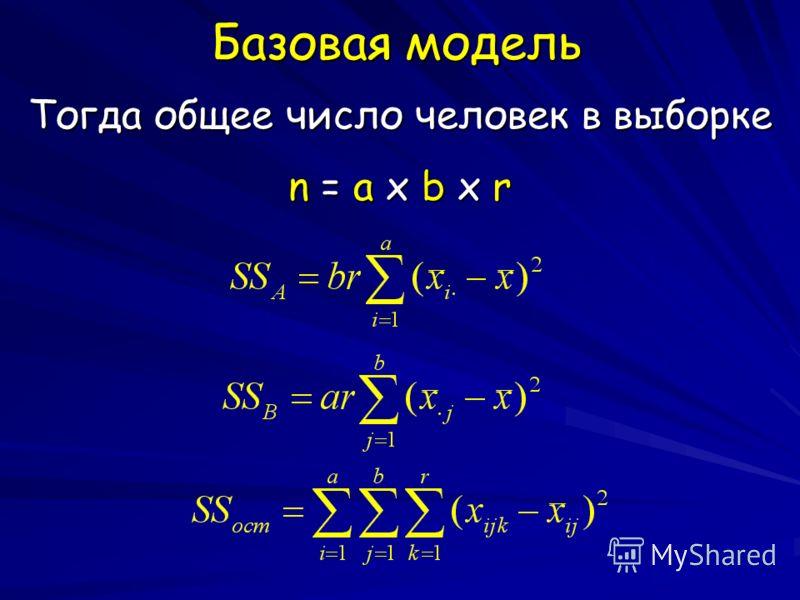 Базовая модель Тогда общее число человек в выборке n = a x b x r