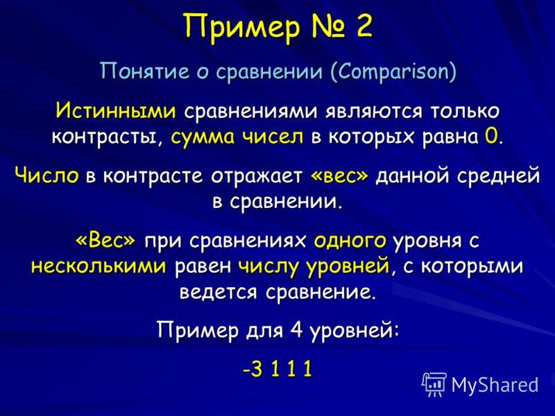 Пример 2 Понятие о сравнении (Comparison) Истинными сравнениями являются только контрасты, сумма чисел в которых равна 0. Число в контрасте отражает «вес» данной средней в сравнении. «Вес» при сравнениях одного уровня с несколькими равен числу уровне