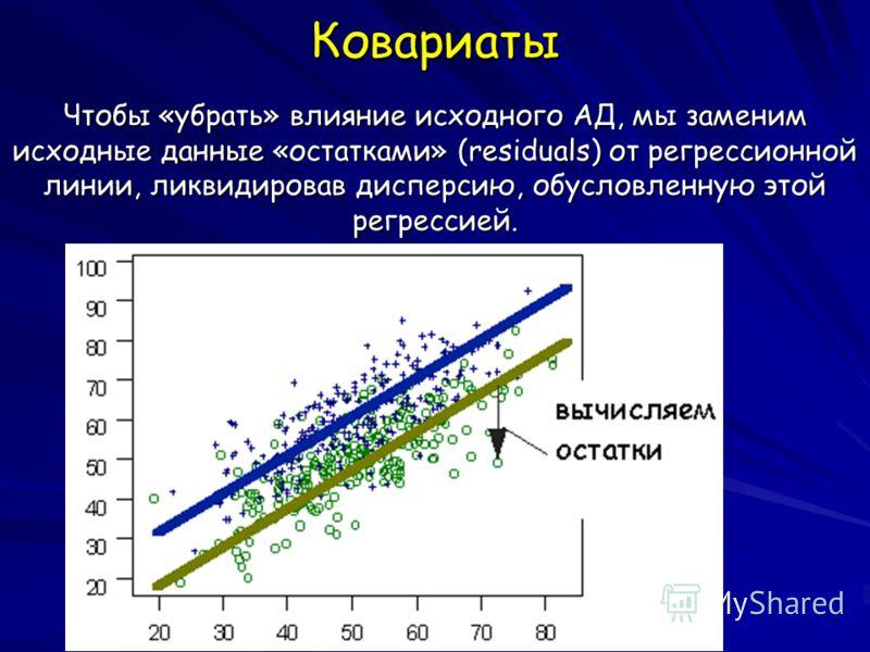 Ковариаты Чтобы «убрать» влияние исходного АД, мы заменим исходные данные «остатками» (residuals) от регрессионной линии, ликвидировав дисперсию, обусловленную этой регрессией.