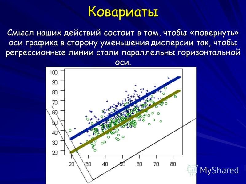 Ковариаты Смысл наших действий состоит в том, чтобы «повернуть» оси графика в сторону уменьшения дисперсии так, чтобы регрессионные линии стали параллельны горизонтальной оси.