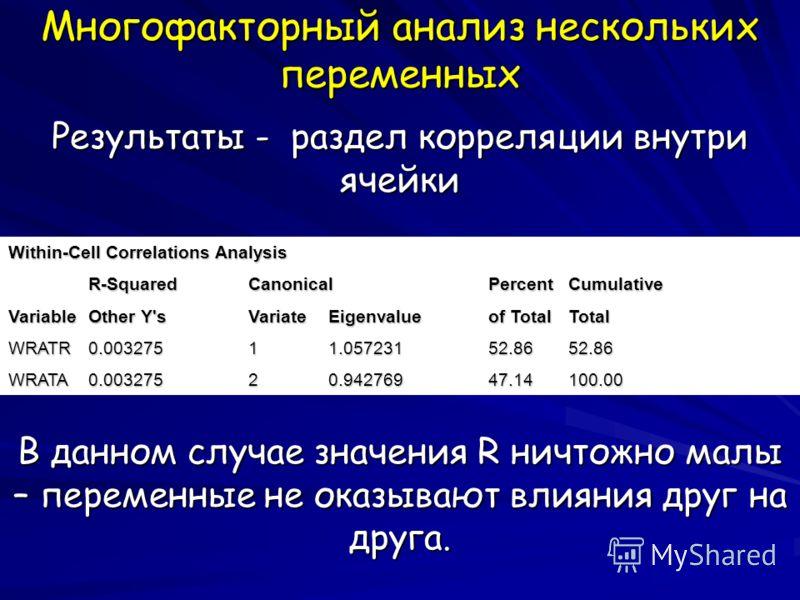 Многофакторный анализ нескольких переменных Результаты - раздел корреляции внутри ячейки Within-Cell Correlations Analysis R-SquaredCanonicalPercentCumulative VariableOther Y'sVariateEigenvalueof TotalTotal WRATR0.00327511.05723152.8652.86 WRATA0.003