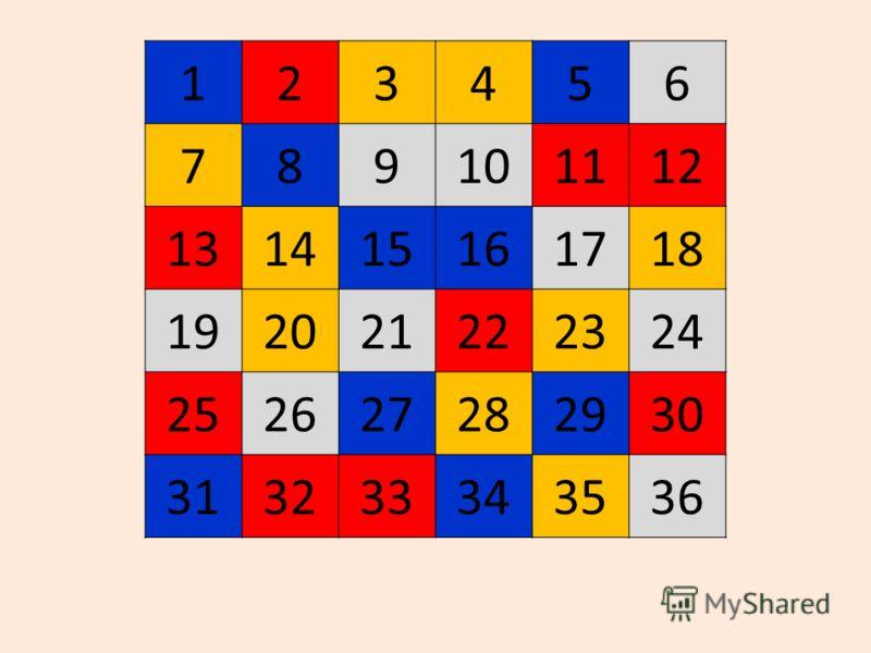 Геометрия Алгебра Арифметика