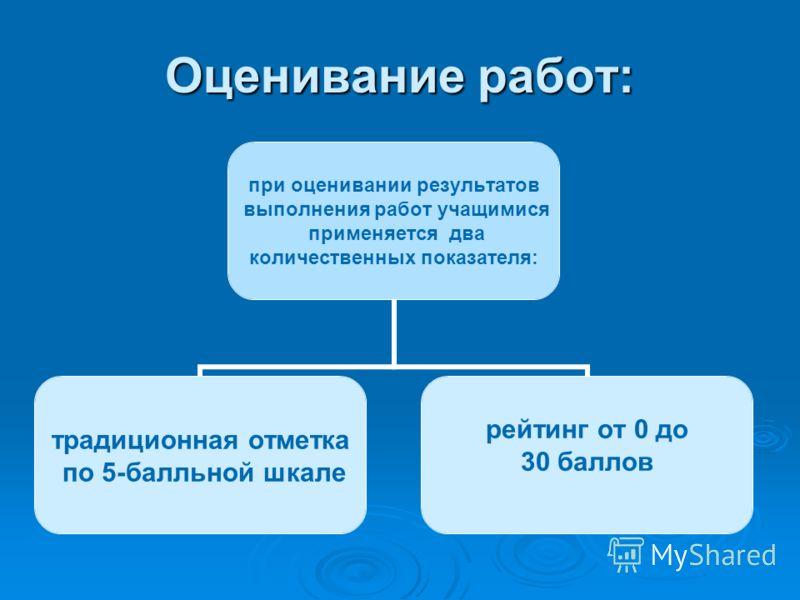 гдз русский язык 11 класс гусарова