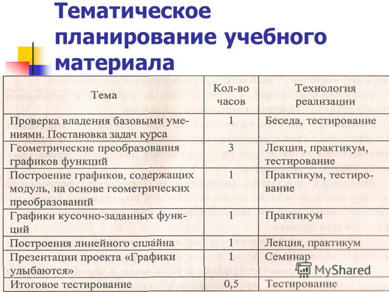 Тематическое планирование учебного материала