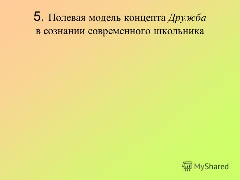 5. Полевая модель концепта Дружба в сознании современного школьника