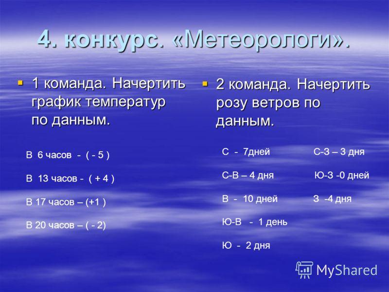 4. конкурс. «Метеорологи». 1 команда. Начертить график температур по данным. 1 команда. Начертить график температур по данным. 2 команда. Начертить розу ветров по данным. 2 команда. Начертить розу ветров по данным. В 6 часов - ( - 5 ) В 13 часов - (