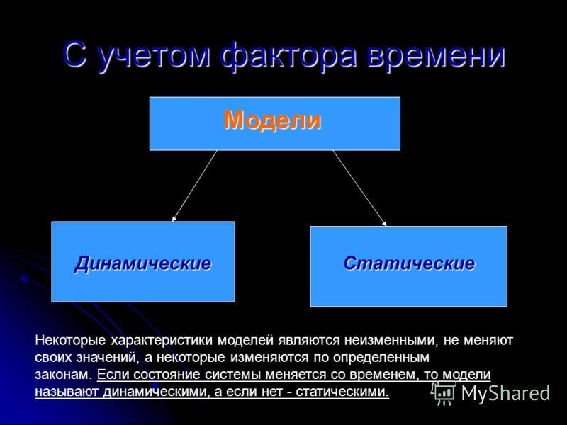 С учетом фактора времени Модели ДинамическиеСтатические Некоторые характеристики моделей являются неизменными, не меняют своих значений, а некоторые изменяются по определенным законам. Если состояние системы меняется со временем, то модели называют д