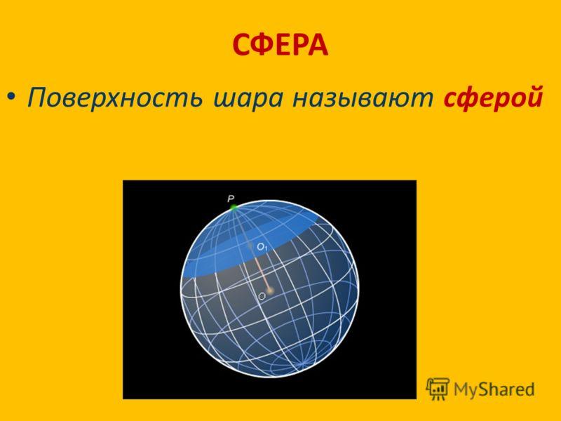 СФЕРА Поверхность шара называют сферой