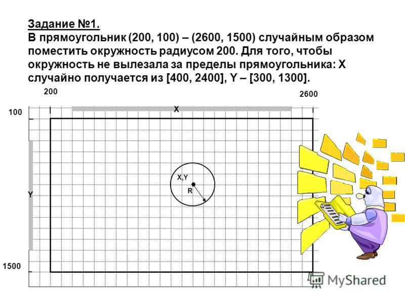 200 2600 100 1500 X,Y R X Y Задание 1. В прямоугольник (200, 100) – (2600, 1500) случайным образом поместить окружность радиусом 200. Для того, чтобы окружность не вылезала за пределы прямоугольника: X случайно получается из [400, 2400], Y – [300, 13