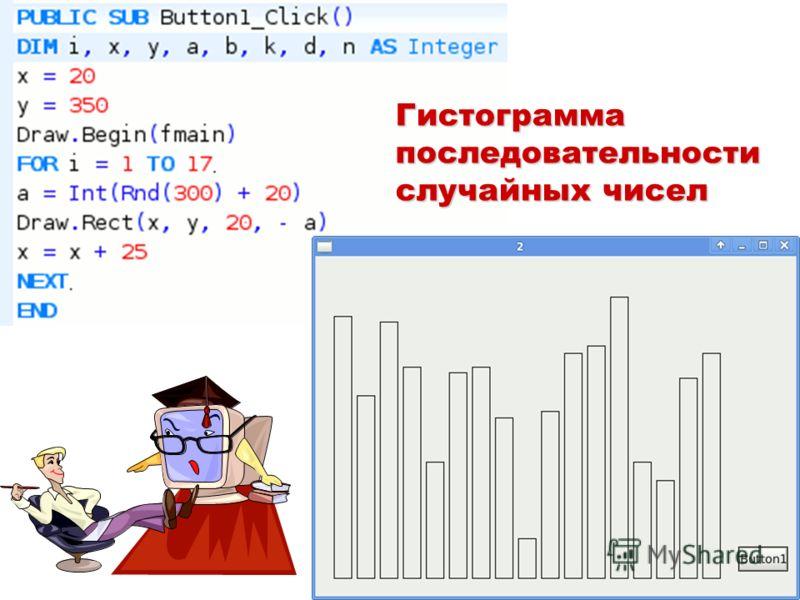 Гистограмма последовательности случайных чисел
