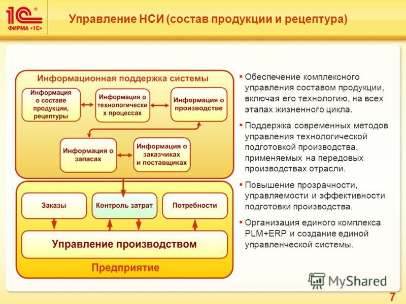 7 Управление НСИ (состав продукции и рецептура) Обеспечение комплексного управления составом продукции, включая его технологию, на всех этапах жизненного цикла. Поддержка современных методов управления технологической подготовкой производства, примен