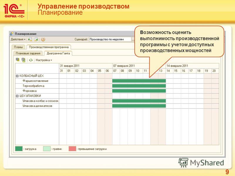 9 Управление производством Планирование Возможность оценить выполнимость производственной программы с учетом доступных производственных мощностей