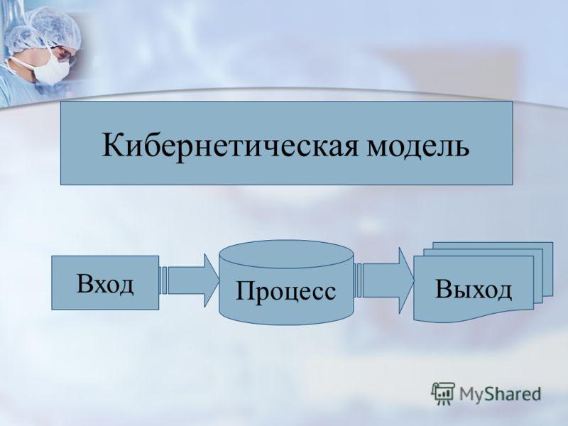 Вход Кибернетическая модель Процесс Выход