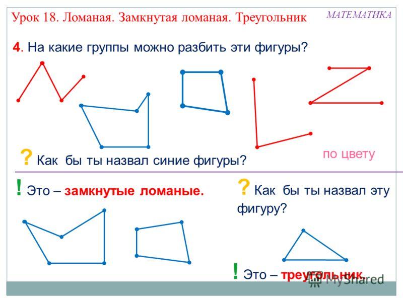 МАТЕМАТИКА 4. На какие группы можно разбить эти фигуры? ? Как бы ты назвал синие фигуры? по цвету ! Это – замкнутые ломаные. ? Как бы ты назвал эту фигуру? ! Это – треугольник. Урок 18. Ломаная. Замкнутая ломаная. Треугольник