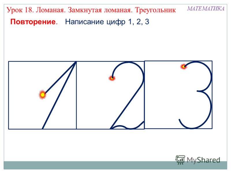 МАТЕМАТИКА Повторение. Урок 18. Ломаная. Замкнутая ломаная. Треугольник Написание цифр 1, 2, 3