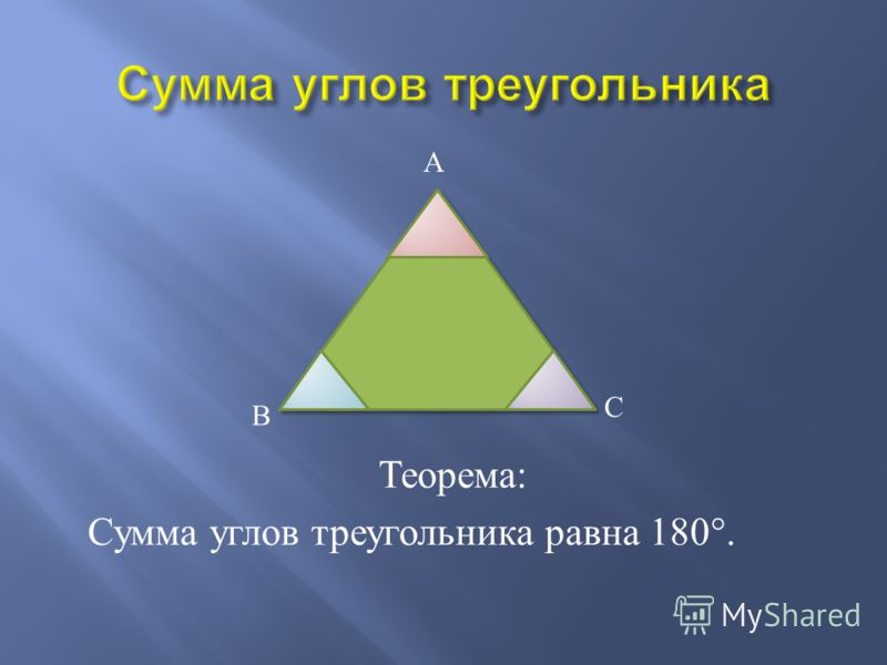 Теорема : Сумма углов треугольника равна 180°. А В С