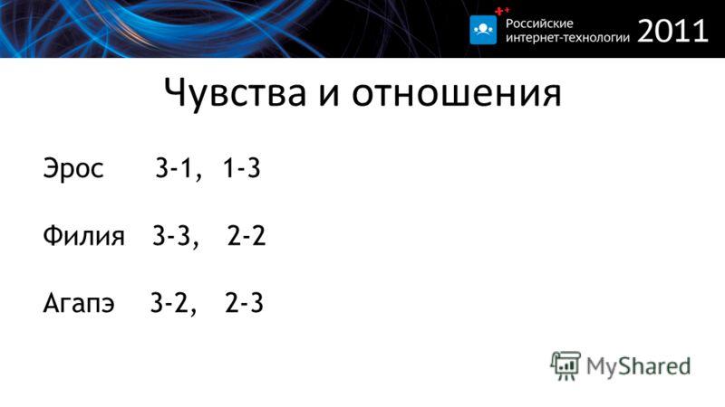 Чувства и отношения Эрос 3-1, 1-3 Филия 3-3, 2-2 Агапэ 3-2, 2-3