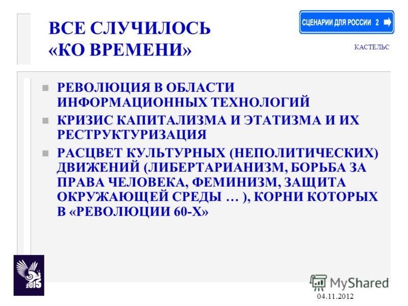 04.11.2012 ЕВРОПА - НАЗАД В БУДУЩЕЕ Движущие Силы