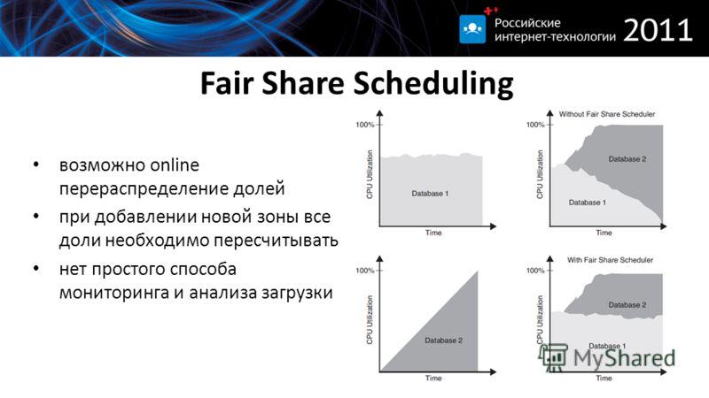 Fair Share Scheduling возможно online перераспределение долей при добавлении новой зоны все доли необходимо пересчитывать нет простого способа мониторинга и анализа загрузки