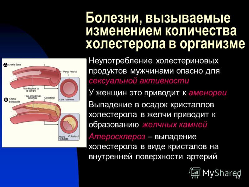 13 Болезни, вызываемые изменением количества холестерола в организме Неупотребление холестериновых продуктов мужчинами опасно для сексуальной активности У женщин это приводит к аменореи Выпадение в осадок кристаллов холестерола в желчи приводит к обр
