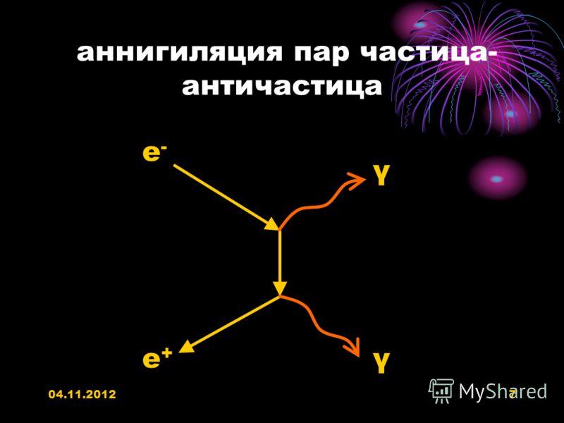 04.11.20127 аннигиляция пар частица- античастица e-e- e+e+ γ γ