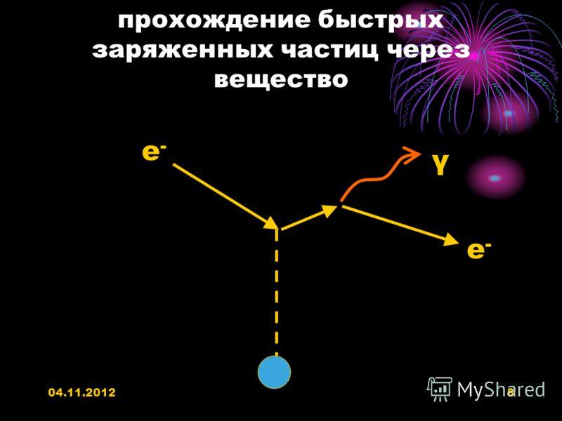 04.11.20128 прохождение быстрых заряженных частиц через вещество e-e- γ e-e-