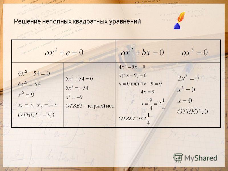 Решение неполных квадратных уравнений